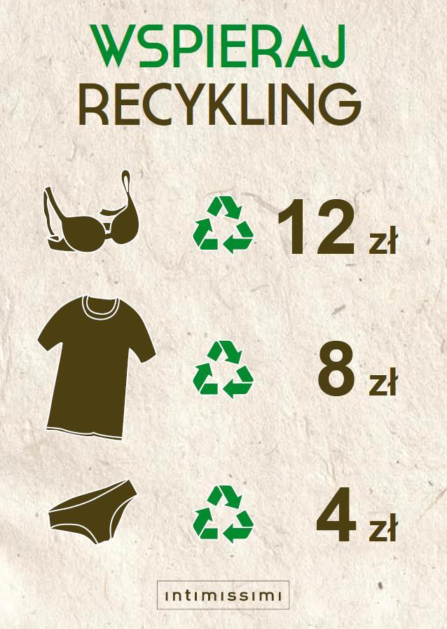 Czas na recykling